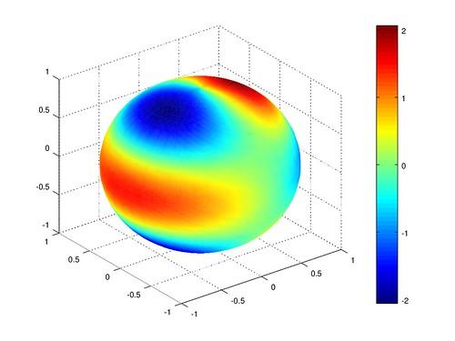 r31-sphere.png