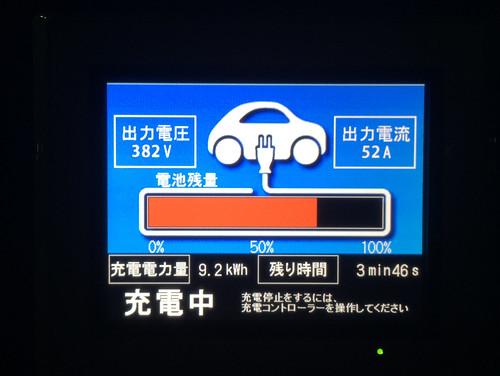 EV用 急速充電器 充電中画面表示