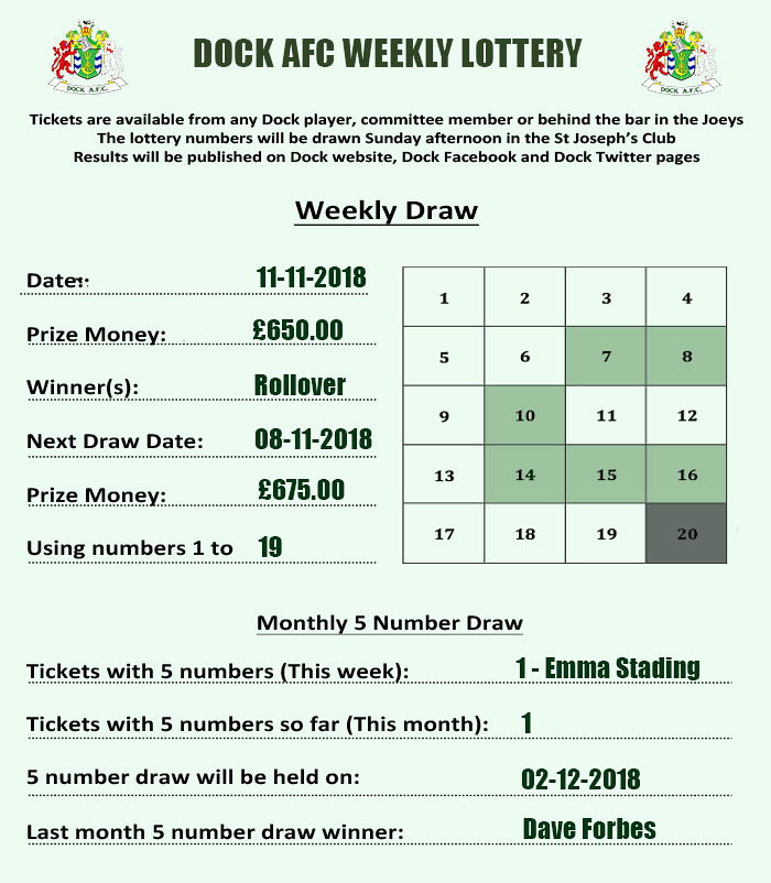 Lottery results 11 Nob