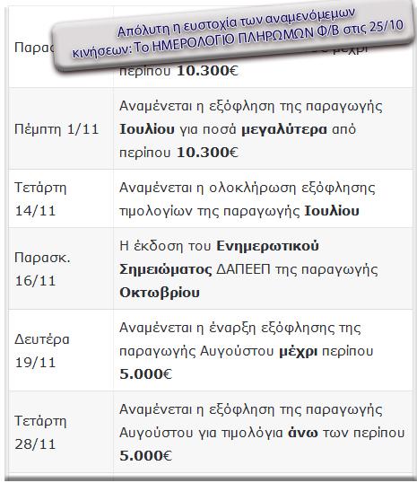 ΗΜΕΡΟΛΟΓΙΟ AFO