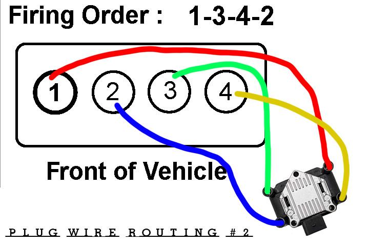 VWVortex.com - 2000 AEG coilpack firing order?Forums (VWvortex)