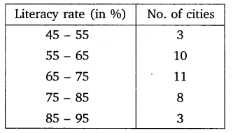 NCERT Solutions for Class 10 Maths Chapter 14 Statistics 18