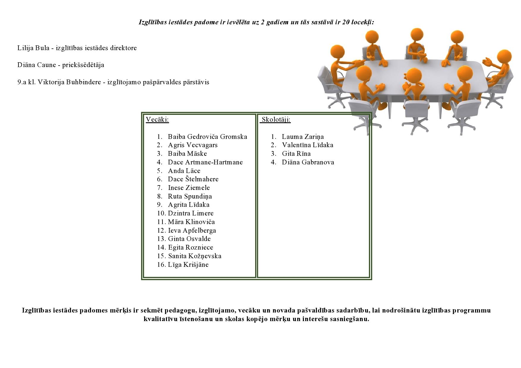 Izglītības iestādes padome -page0001