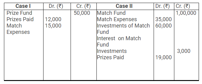 TS Grewal Accountancy Class 12 Solutions Chapter 7 Company Accounts Financial Statements of Not-for-Profit Organisations Q3