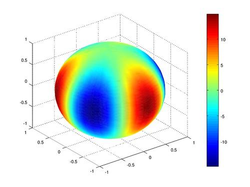 s33-sphere.png