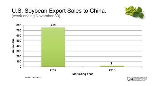 soybean trade maps