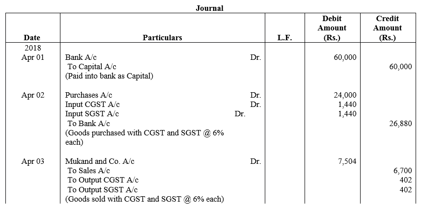 TS Grewal Accountancy Class 11 Solutions Chapter 5 Journal Q15