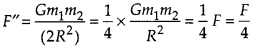 NCERT Solutions for Class 9 Science Chapter 10 Gravitation 9