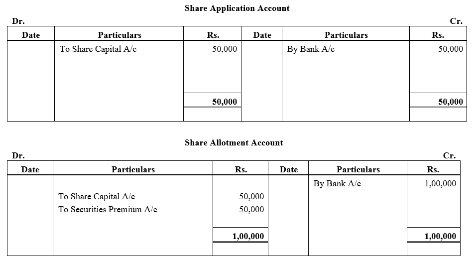 TS Grewal Accountancy Class 12 Solutions Chapter 8 Accounting for Share Capital Q10.3