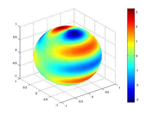 s51-sphere.png