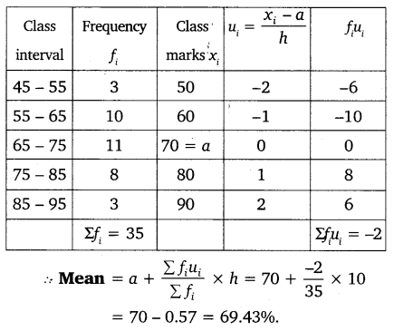 NCERT Solutions for Class 10 Maths Chapter 14 Statistics 19