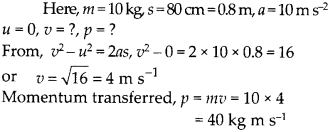 NCERT Solutions for Class 9 Science Chapter 9 Force and Laws of Motion 16