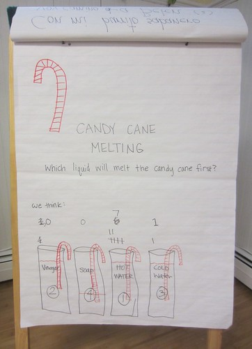 candy cane dissolving chart
