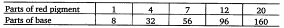 NCERT Solutions for Class 8 Maths Chapter 13 Direct and Inverse Proportions 3