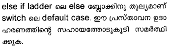 Plus Two Computer Application Model Question Papers Paper 1Q18