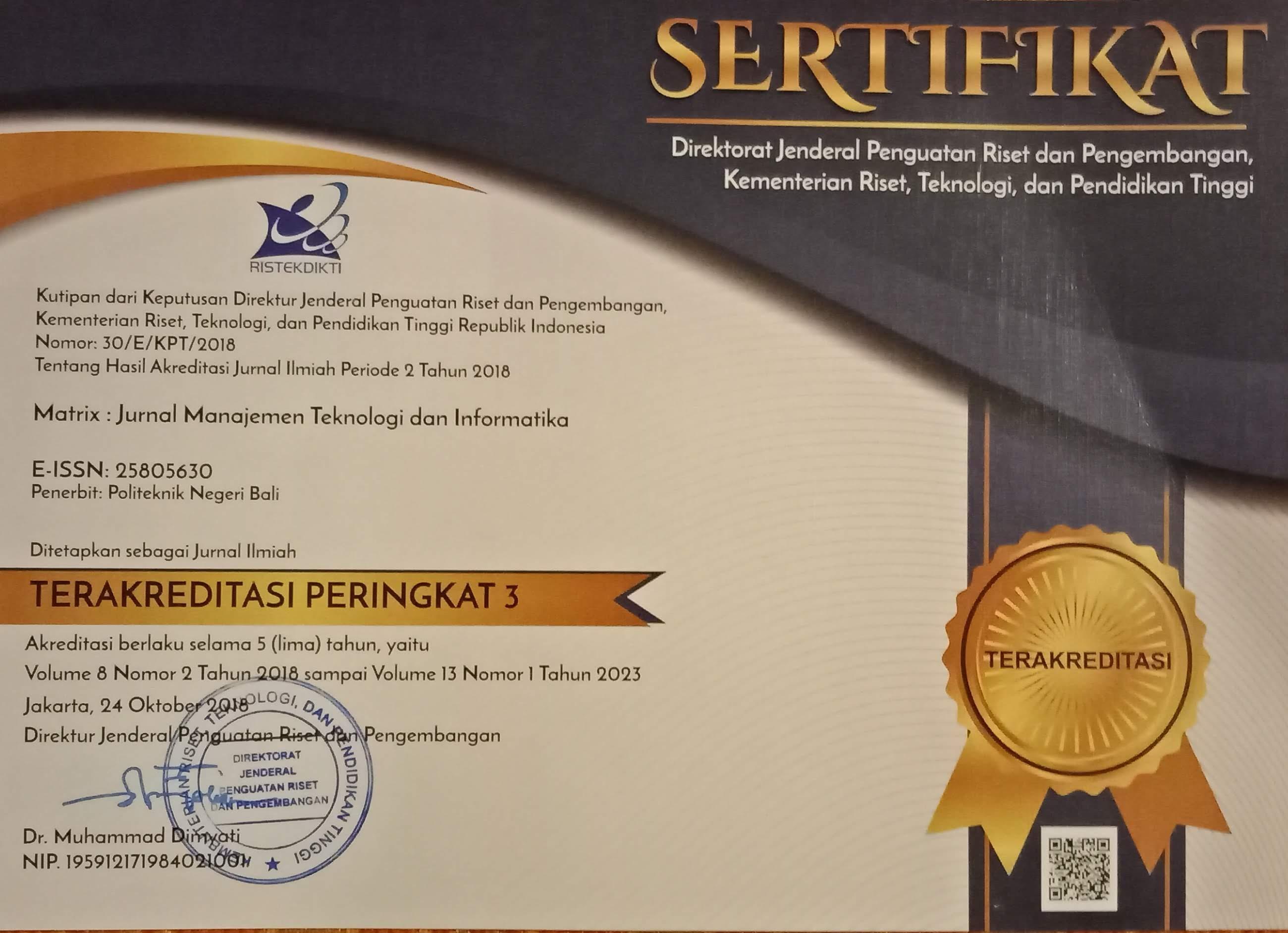 Sertifikat Akreditasi Jurnal MATRIX
