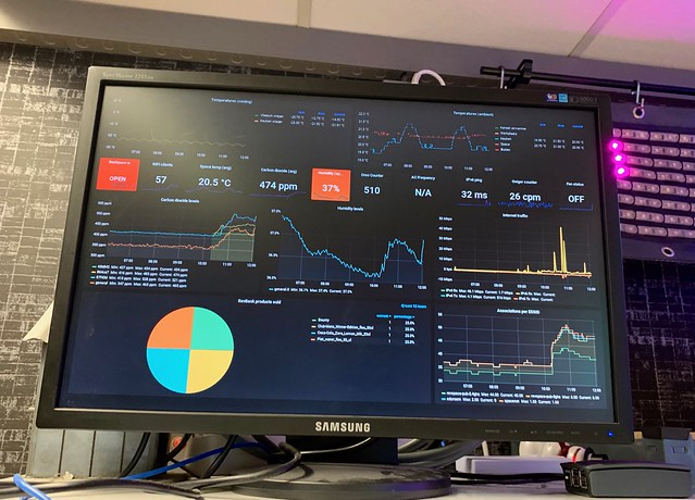 Revspace dashboard in grafana