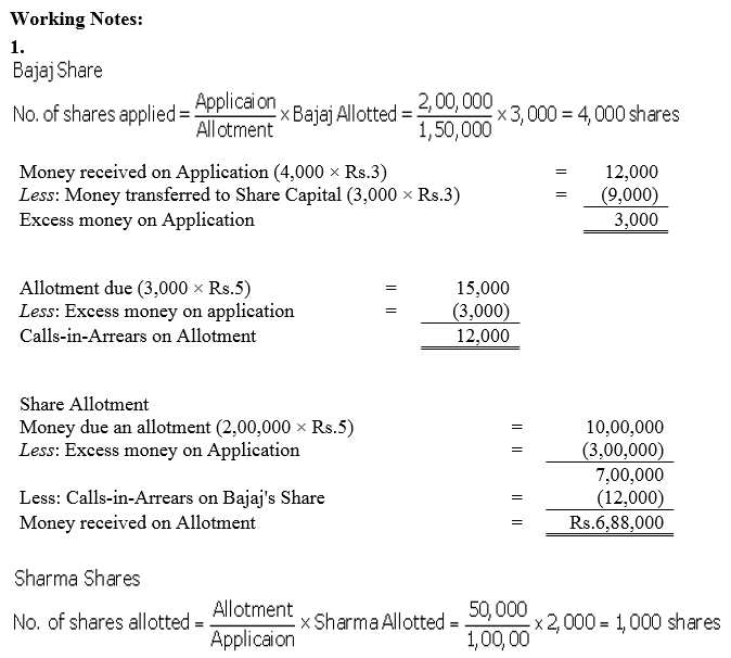 TS Grewal Accountancy Class 12 Solutions Chapter 8 Accounting for Share Capital Q88.3