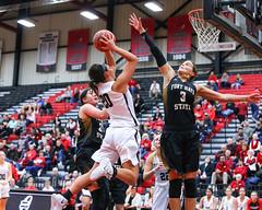 UCM vs Fort Hays Women's Basketball 2019