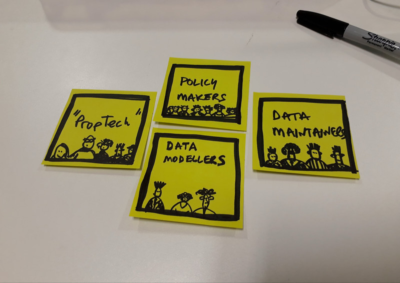 Post-it notes of our users: PropTech; Policymakers; Data maintainers; Data modellers.