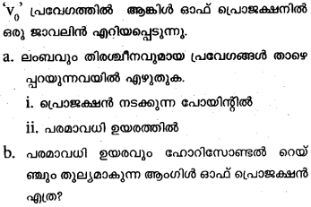 Plus One Physics Model Question Papers Paper 4 30