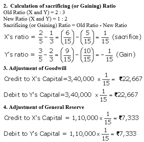 TS Grewal Accountancy Class 12 Solutions Chapter 3 Change in Profit Sharing Ratio Among the Existing Partners Q20.1