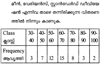 Plus One Maths Model Question Papers Paper 3Q23.1