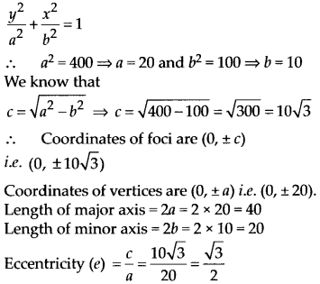 NCERT Solutions for Class 11 Maths Chapter 11 Conic Sections 16