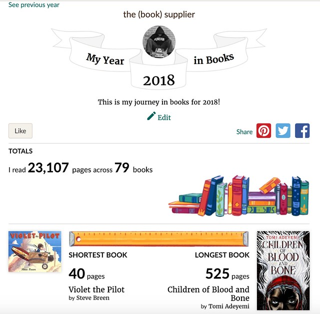 Year in Books 2018