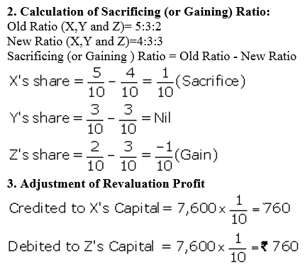 TS Grewal Accountancy Class 12 Solutions Chapter 3 Change in Profit Sharing Ratio Among the Existing Partners Q21.1