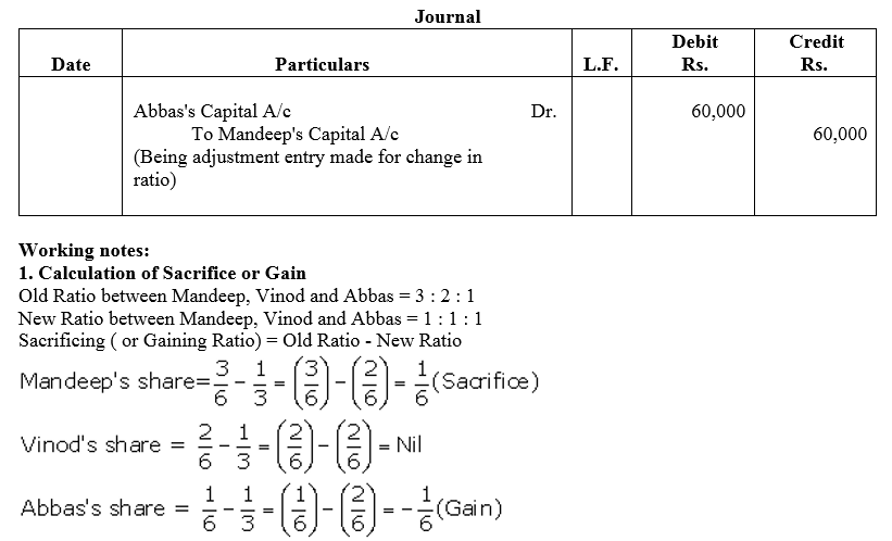 TS Grewal Accountancy Class 12 Solutions Chapter 3 Change in Profit Sharing Ratio Among the Existing Partners Q7