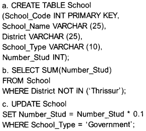Plus Two Computer Application Model Question Papers Paper 1A27