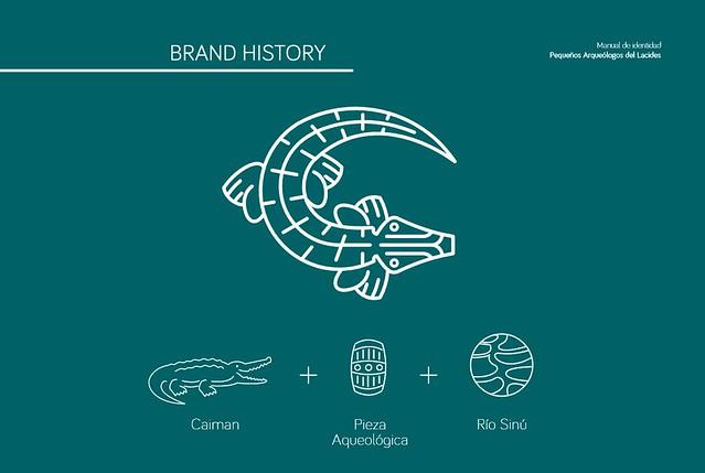 Manual de identidad ´Pequeños arqueólogos de Lacides´