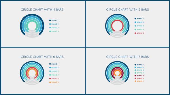 Circle Chart Preset