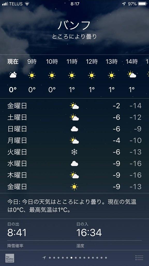 banff-forecast