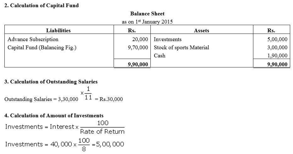 TS Grewal Accountancy Class 12 Solutions Chapter 7 Company Accounts Financial Statements of Not-for-Profit Organisations Q45.2