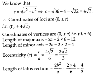 NCERT Solutions for Class 11 Maths Chapter 11 Conic Sections 18