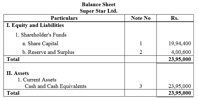TS Grewal Accountancy Class 12 Solutions Chapter 8 Accounting for Share Capital Q90.4