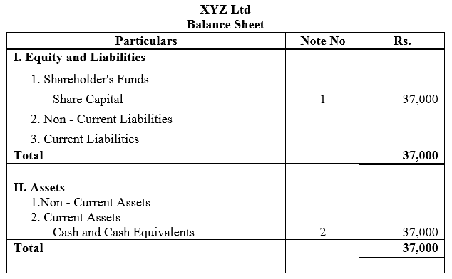 TS Grewal Accountancy Class 12 Solutions Chapter 8 Accounting for Share Capital Q24.3