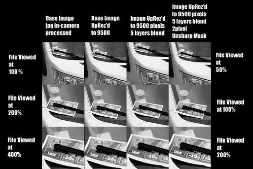 Super Resolution Investigation ~ Comparisons