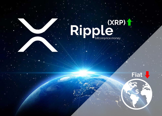 ripple-xrp-xrpusd-fiat-cryptocurrency-blockchain-fiat-currency-world-bull-market-custody-distributed-ledger-technology-coinbase-uphold-binance