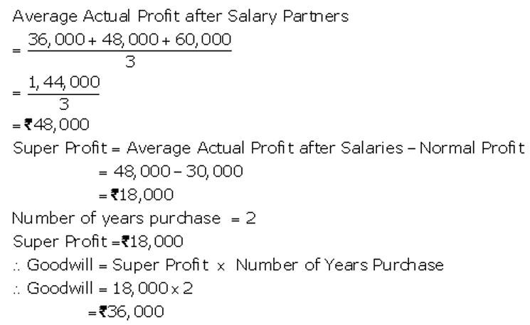 TS Grewal Accountancy Class 12 Solutions Chapter 2 Goodwill Nature and Valuation Q20.1