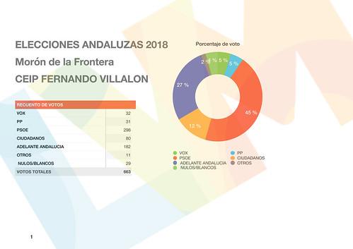 FERNANDO VILLALON SUPERDEF