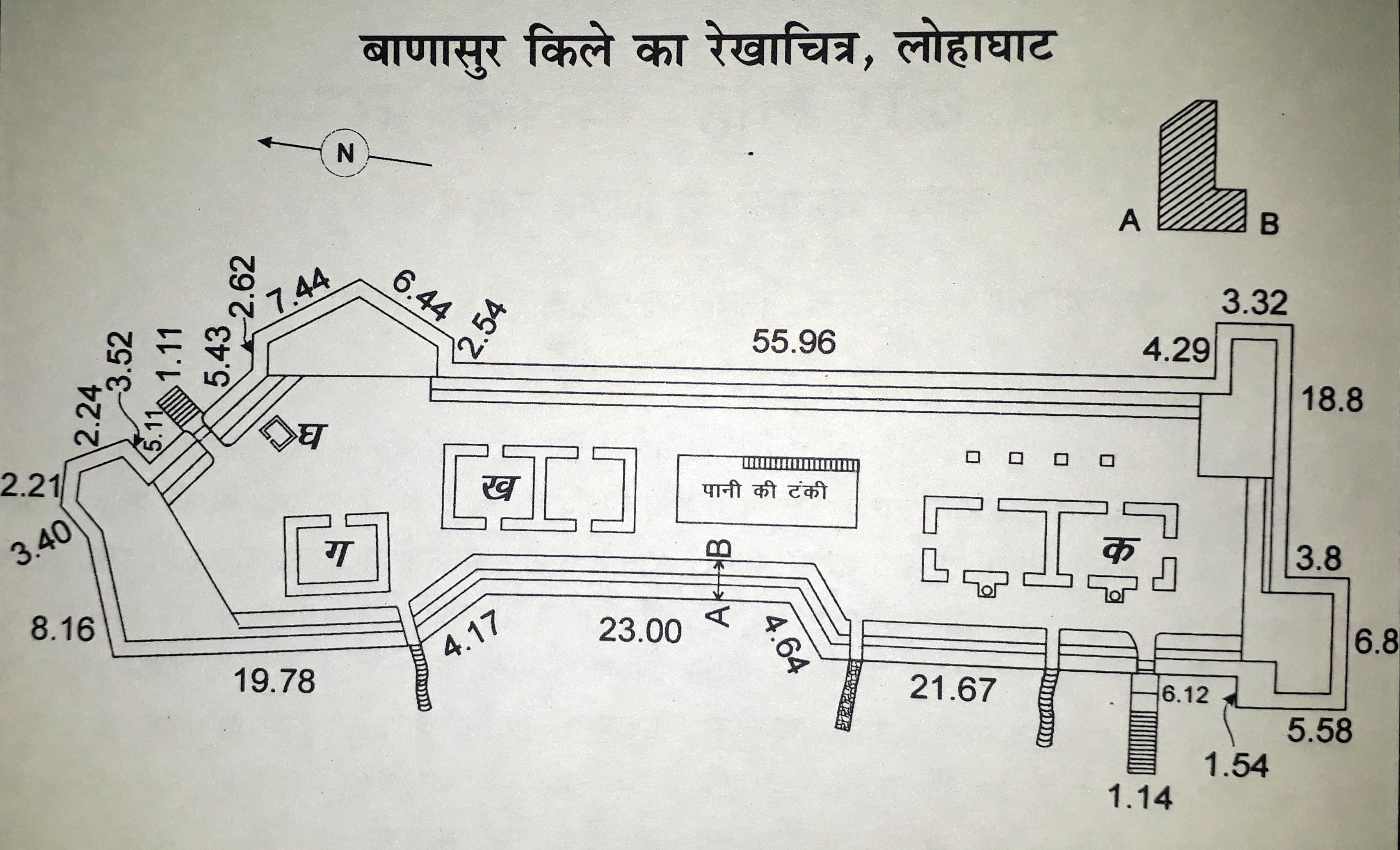 बाणासुर किले का रेखाचित्र
