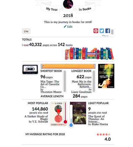 Year in Books 2018