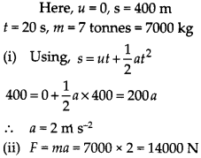 NCERT Solutions for Class 9 Science Chapter 9 Force and Laws of Motion 3