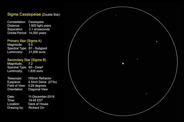 Sigma Cassiopeiae -- Celestial Blues