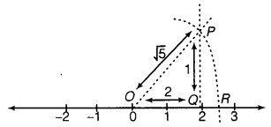 NCERT Solutions for Class 9 Maths Chapter 1 Number Systems 3