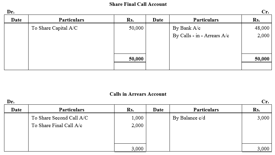 TS Grewal Accountancy Class 12 Solutions Chapter 8 Accounting for Share Capital Q10.5