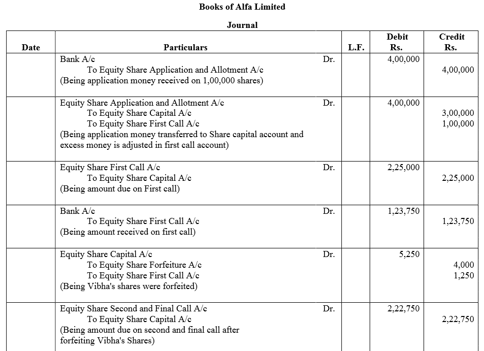 TS Grewal Accountancy Class 12 Solutions Chapter 8 Accounting for Share Capital Q74